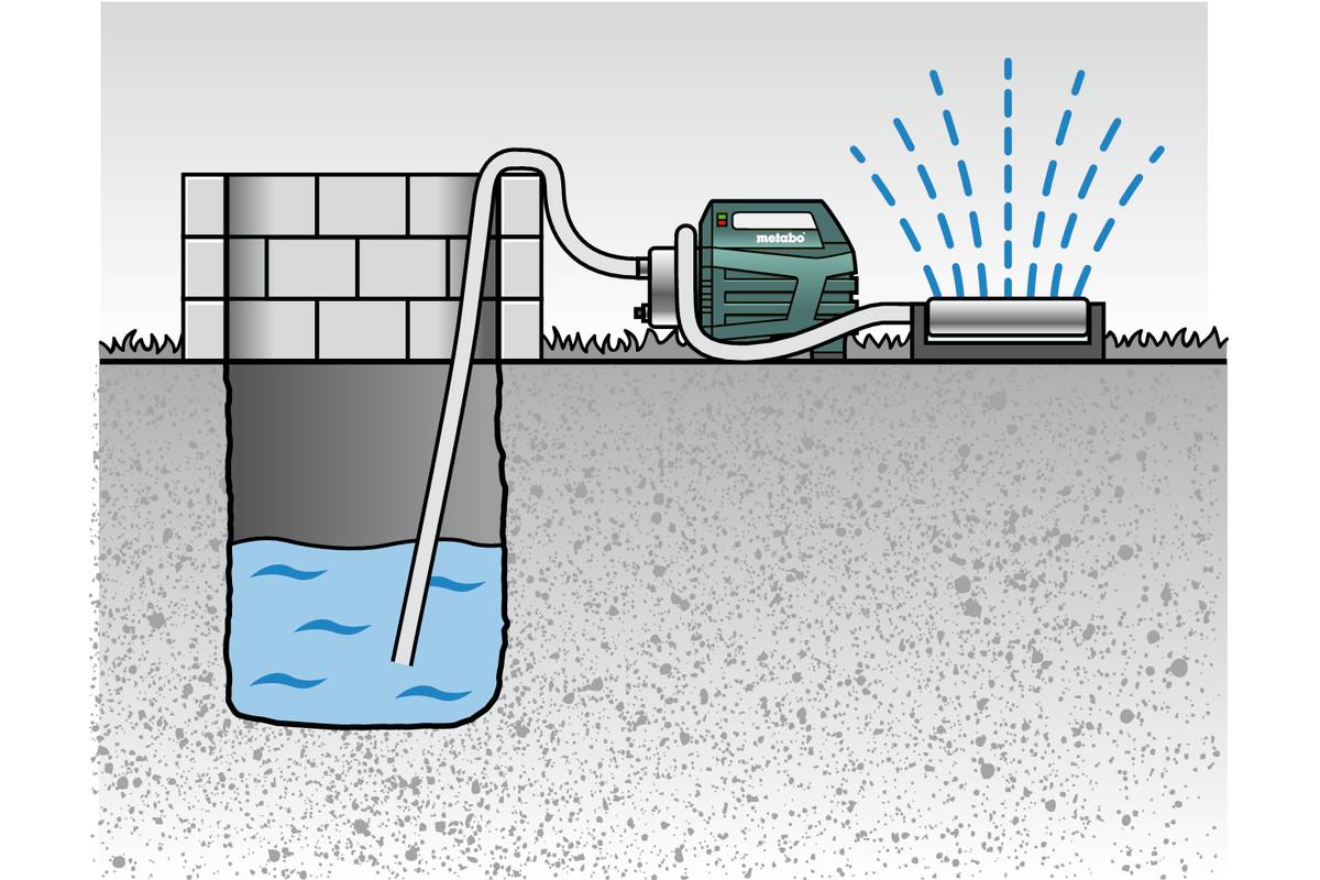 Hauswasserautomat 600980000 METABO HWA 6000 Inox