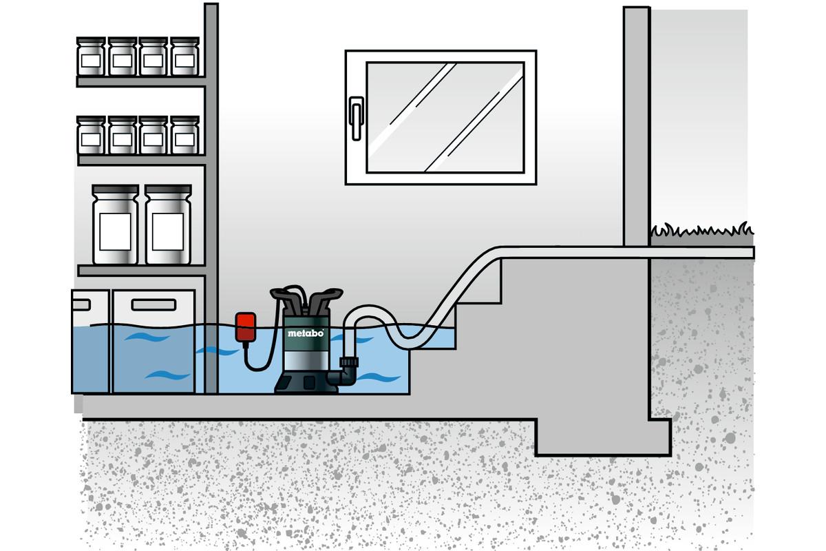 Tdp 7501 S 0250750100 Potopna črpalka Za čisto Vodo