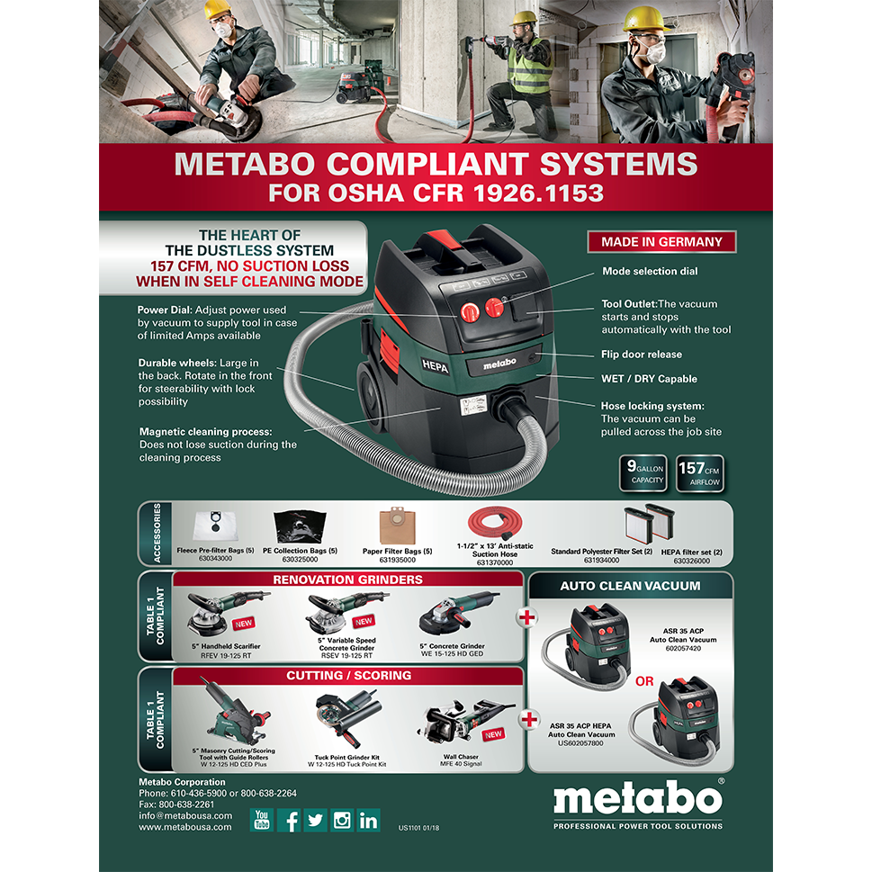 Concrete Cutting/Grinding Shrouds | Metabo Power Tools