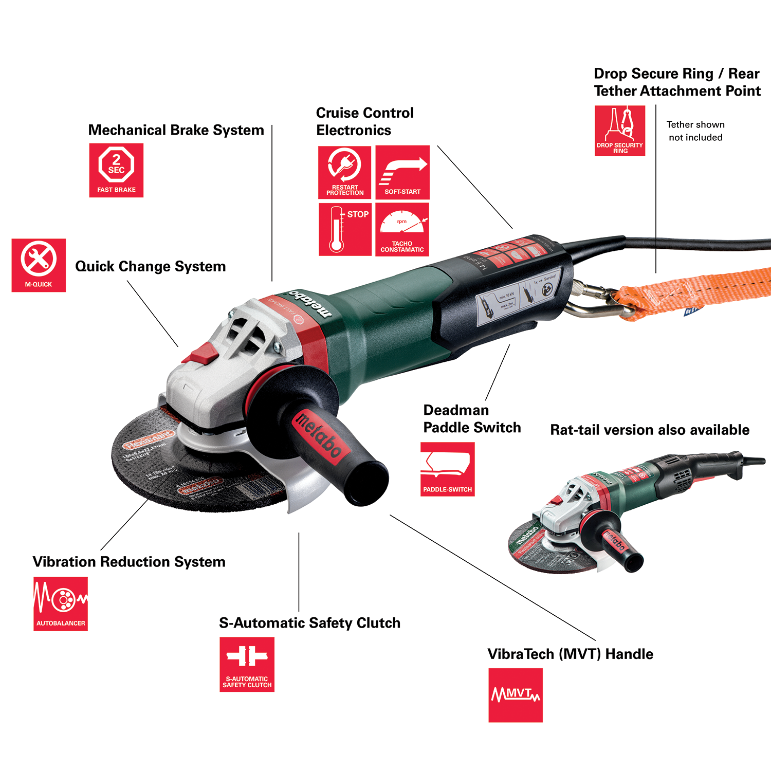 Power Tool Safety | Metabo Power Tools