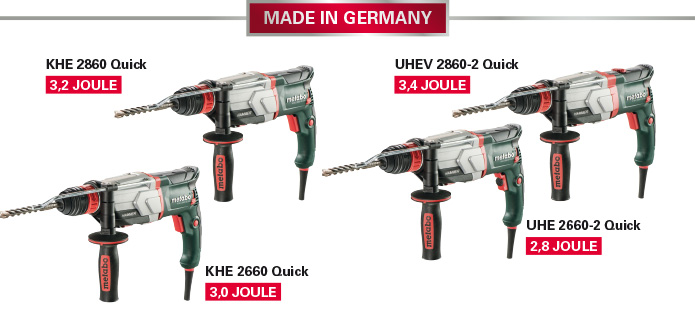 Rotary hammers | Metabo Power Tools